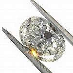ダイヤモンド買取の裏話